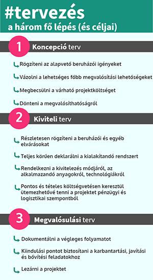 2 Tervezni kell infografika_size