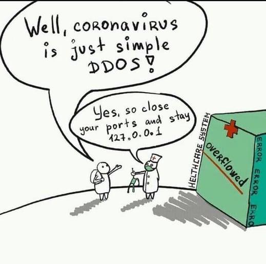 ICS kiberbiztonság a koronavírus jegyében